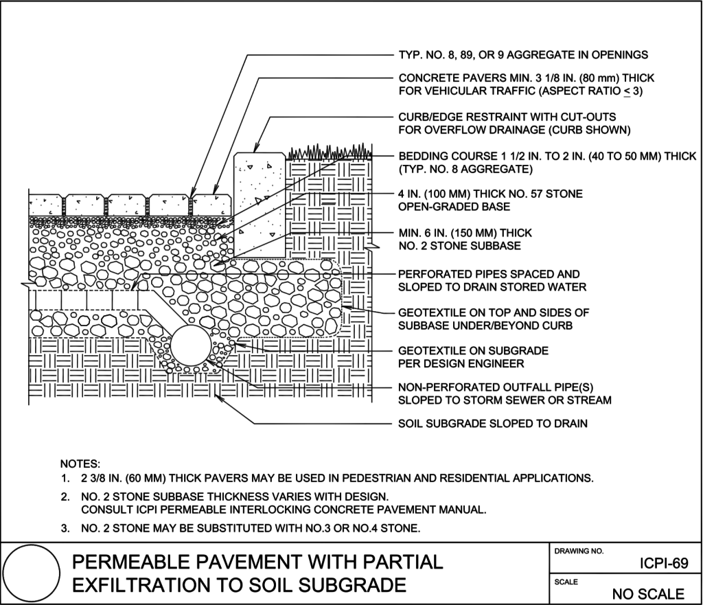Permeable Paving System Drawing